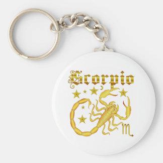 Zodiac Scorpio-Design-2 View Below Hints Key Chain