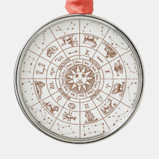 Zodiac signs christmas ornament