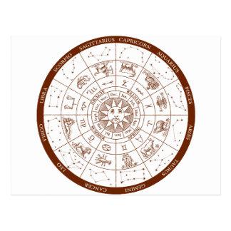 Zodiac signs postcard