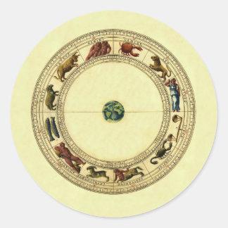 Zodiac Round Sticker