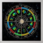 Zodiac Wheel Poster