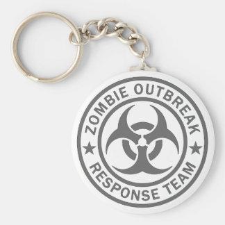 Zombie Outbreak Response Team Basic Round Button Key Ring