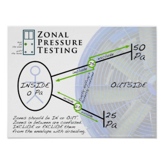 Zonal Pressure Testing During the Blower Door Test Poster